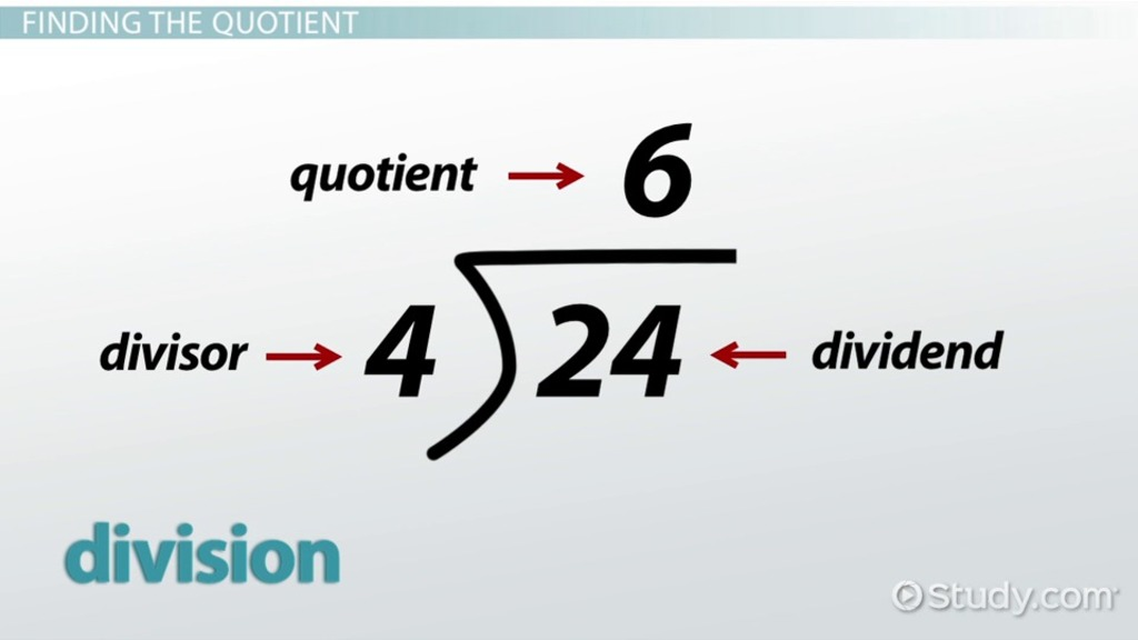 Explaining what quotient, divisor, dividend are in division