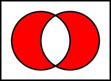 XOR in Venn diagram